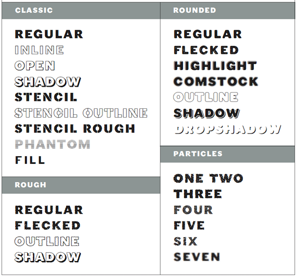 Canadian Digital Type Foundry Celebrates 20 Years With A Suite Of